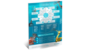SYSPRO-ERP-software-system-ime-infographic