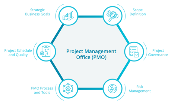 SYSPRO-ERP-software-system-PMO